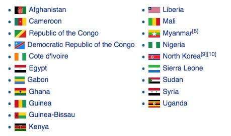 Sri Lanka Visa For Africans