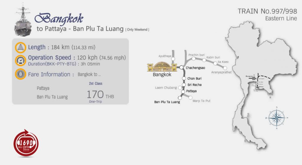 Bangkok to Pattaya Train Route